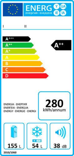 pegatina energetica